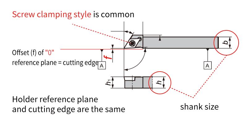 CNC自動旋盤用ホルダ