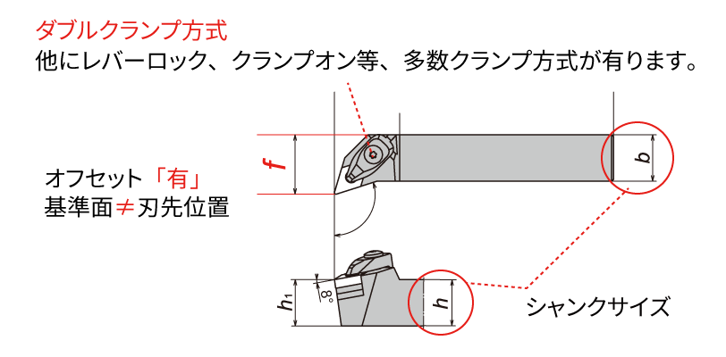 CNC旋盤用ホルダ